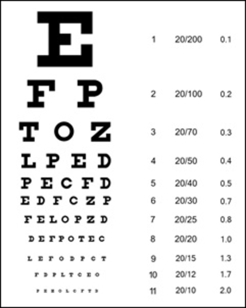 when,did,you,last,have,your,eyes,tested