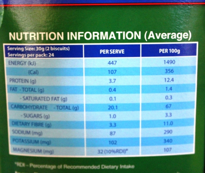 Label, reading product label, food additives